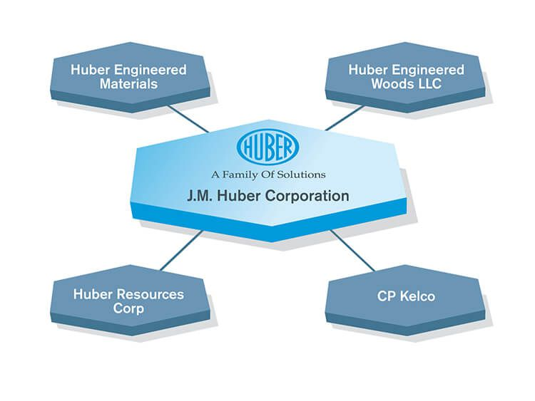 J M  Huber Corporation   About J M  Huber Corporation